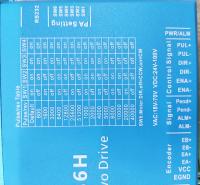 HBS86H - Драйвер шагового двигателя с энкодером  - Фото: 2